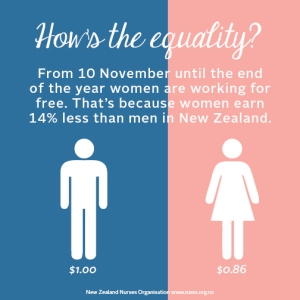 Equal pay day NZNO